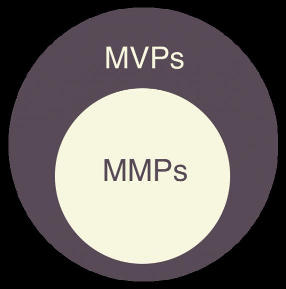 mvp-mmp